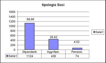 2.statistiche2012_CralRER